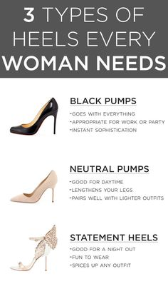 Know the essential types of heels out there. | How To Wear High Heels Without Killing Your Feet