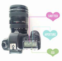 Beauty Photo Basics