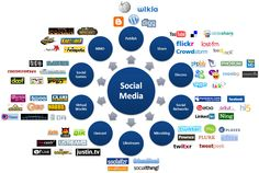 WE ARE INTERNET MARKETERS. SOCIAL MEDIA EXPERTS. VIDEO MARKETERS