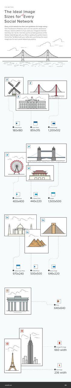 Facebook, Twitter, Instagram, LinkedIn, Pinterest – #SocialMedia Image Size Guide #infographic - Digital Information World
