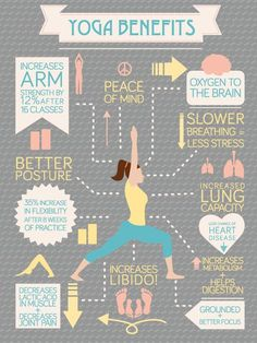 10 health benefits of yoga  benefit of yoga yoga and
