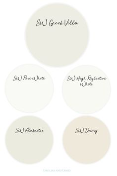 The Perfect Warm, Cozy White - Forrester Home The Perfect Warm, Cozy White - Sherwin Williams White Paint