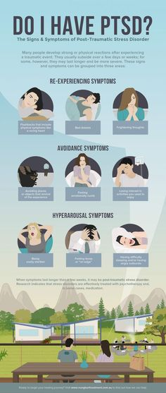 Do I Have PTSD? - The Signs & Symptoms of Post-Traumatic Stress Disorder Infographic