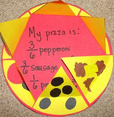This is a cute and fun project to do when learning about fractions. Fractions can be difficult to learn for some students and this way they can visualize what fractions look like by making their own pizza! I'm sure you could do this with other foods or objects as well. -Jenny Koloske