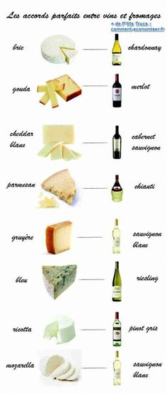 Accords Vins / Fromages : Notre Guide en Image Pour Ne Plus Se Tromper. #RecettesBioEtSaines