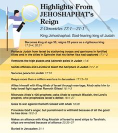 Highlights From Jehoshaphat's Reign