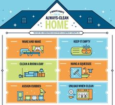The holidays will be here before you know it. Avoid last minute cleanup stress by following these drop-in ready home habits now!