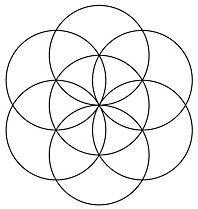 . . . . Kosmos – altgriechisch κόσμος kósmos '(Welt-) Ordnung Chaos – (von griechisch χάος cháos) ist ein Zustand vollständiger Unordnung oder Verwirrung und damit der Gegenbegriff zu K…