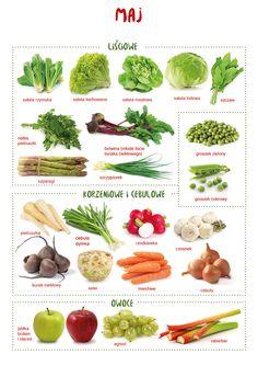 Warzywa i owoce sezonowe w maju (salaterka. Healthy Diet Recipes, Clean Recipes, Healthy Habits, Healthy Tips, Healthy Eating, Eat Healthy Cheap, Season Fruits And Vegetables, I Love Food, Good Food