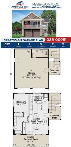Searching for a drive under garage apartment? Plan 035-00951 would be perfect for you! This Craftsman design offers 672 sq. ft., 1 bedroom, 1 bathroom, a vaulted kitchen, a covered deck and a kitchen island. Learn more about our garage plans on our website. Craftsman Style Homes, Craftsman House Plans, Concrete Footings, Floor Plan Drawing, Construction Drawings, Floor Framing, Garage Apartments, Apartment Plans, Best House Plans
