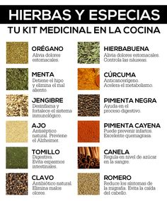 Home - Food Basket Healthy Cooking, Cooking Tips, Healthy Life, Healthy Recipes, Health And Nutrition, Health And Wellness, Health Tips, Healing Herbs, Medicinal Plants
