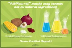 Organic?  All-Natural?  What's the difference?  All-natural may not be that natural … Choose Organics www.goodboyorganics.com