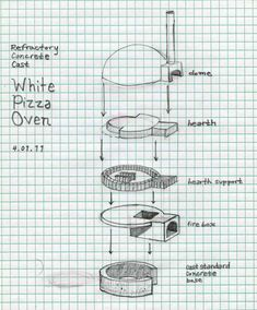 """Refractory Cast Mobile Pizza Truck Oven (""""White Oven"""" Design) - Forno Bravo Forum: The Wood-Fired Oven Community Clay Pizza Oven, Bread Oven, Wood Oven, Wood Fired Oven, Barbecue Four A Pizza, Pizza Truck, Oven Diy, Wood Burning Oven, Pizza Oven Outdoor"""