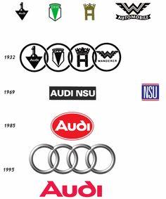 Comedie - Logos Audi