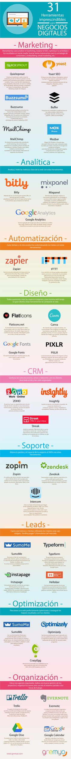 31 herramientas imprescindibles de los negocios digitales. Infografía en español. #CommunityManager