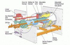 Low NOx Oil and Gas Burner