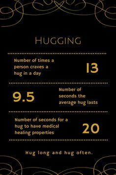 """There is a saying by Virginia Satir, a respected family therapist which says, """"We need four hugs a day for survival. We need eight hugs a day for maintenance. We need twelve hugs a day for growth.""""..."""