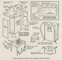 Threading A Sewing Machine The Easy Way Diy Backpack, Canvas Backpack, Leather Backpack, Backpack Straps, Leather Wallet, Leather Bag, Backpack Pattern, Backpack Tutorial, Wallet Pattern
