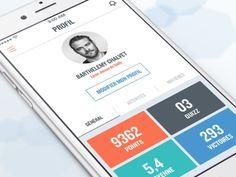Quizz Profile page
