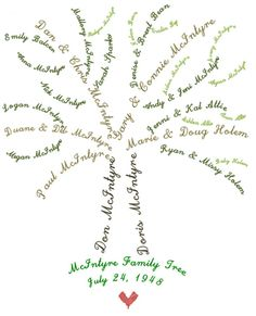 Custom Family Tree Print 8x10