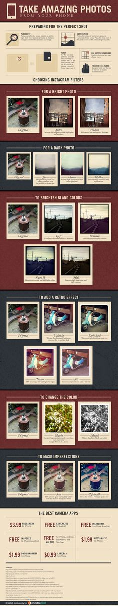 Ultimate Smartphone Photography Guide