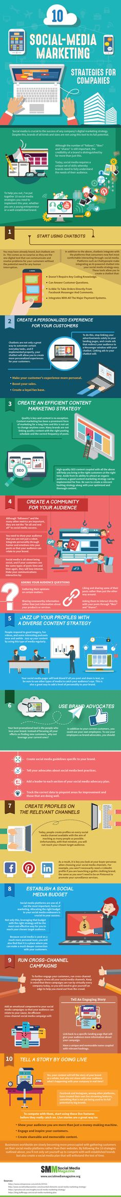 10 Social Media Marketing Strategies for Companies [Infographic]