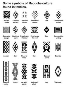 Some symbols of Mapuche culture found in textiles