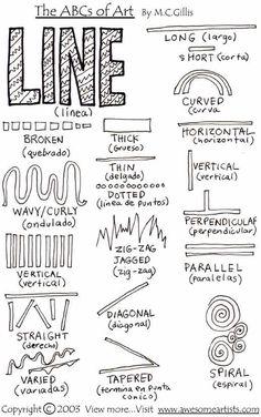 Elements of Art // Line