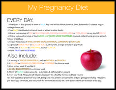 This is the Bradley Method recommended pregnancy diet. I don't follow it exactly, but I try to generally stick to it.