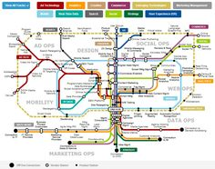 Wow...this Map is Intense! Free Gartner Research: Digital Marketing Transit Map