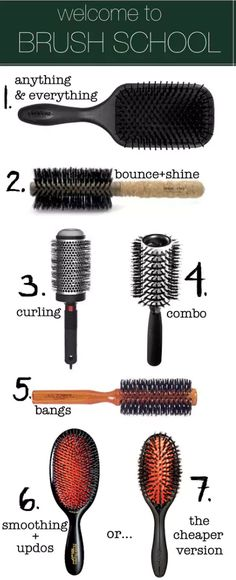 Make sure you're using the right brush.