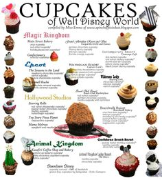 Recipes for the cupcakes of Walt Disney World! This list doesn't even begin to cover all of the cupcakes! And they are ALL fantastic! Walt Disney World, Viaje A Disney World, Disney World Food, Disney World Vacation, Disney Vacations, Disney Honeymoon, Disney Resorts, Family Vacations, Disney Cupcakes