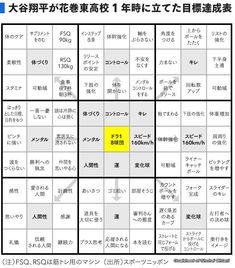 大谷マンダラ.jpg (604×688)