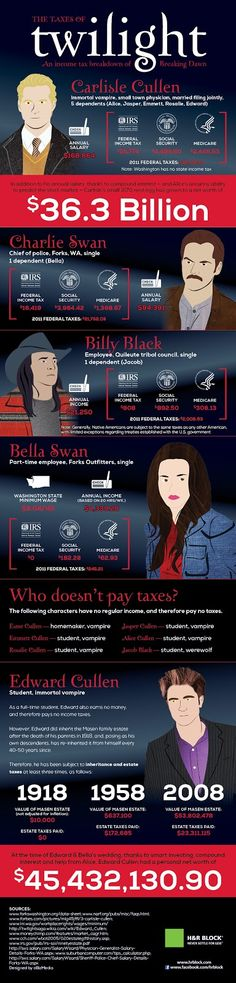 Tax returns of Twilight // someone had too much time on their hands... ;-)