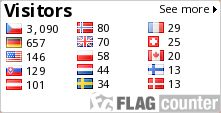 Flag Counter Teresin Games 3-2-15