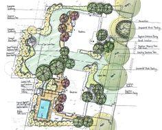 Landscape architect salary chicago