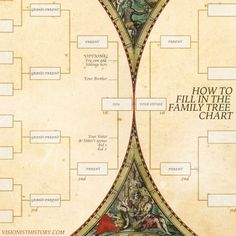 This beautiful genealogy chart is truly one of a kind! If you are looking for a beautiful heirloom artwork to stay in the family for future generations to enjoy, this piece of family history is an excellent choice. I will fill in as many of the names on your family tree as you have, then send you your personalized file, ready to be printed as many times as you like, and shared with the whole family. This gorgeous image is full of history and mythology, and the file will be custom made just…