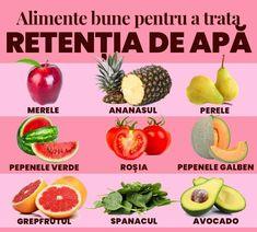 Cantaloupe, Avocado, Fruit, Healthy, Food, Pineapple, Lawyer, Eten, Meals