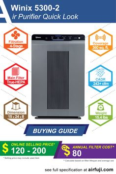 Winix 5300-2 air purifier review, price guide, filter replacement cost, CADR and complete specification. #winix #airpurifier #aircleaner #cleanair