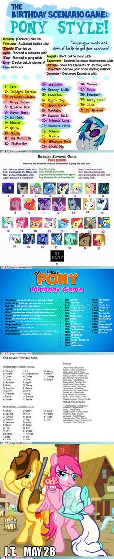 ALL The Pony Scenarios
