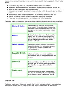 NLP & Logical Levels