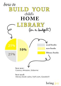great tips for building your child's home library on a budget