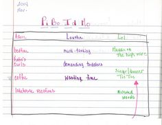 Three strategies to generate story ideas