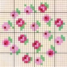 Resultado de imagen de imagenes de frutas para punto de cruz