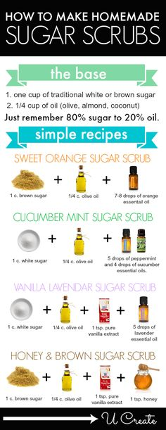 DIY Sugar Scrub Recipes by U Create! Follow this simple formula, pick your favorite scent and customize it to your skin!