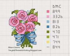 My place to ramble on about cross stitching, designing and anything else that takes my fancy! Mini Cross Stitch, Cross Stitch Cards, Cross Stitch Alphabet, Cross Stitch Flowers, Cross Stitching, Cross Stitch Embroidery, Embroidery Patterns, Cross Stitch Designs, Cross Stitch Patterns