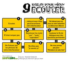 9 r 232 gles pour mieux 233 couter simple slide Adhd, 6 Sigma, Communication, French Classroom, Leadership Coaching, French Language Learning, French Words, Teaching French, Learn French