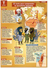 10 mots pour comprendre le terrorisme islamiste