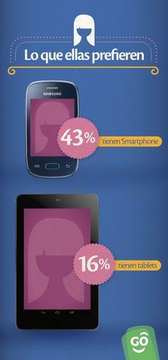 ¿Sabías que el 43% de las mujeres usan un smartphone y un 16% usan una tablet? ¿Tu, cual prefieres?