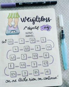 Tracker de poids dans mon bullet journal